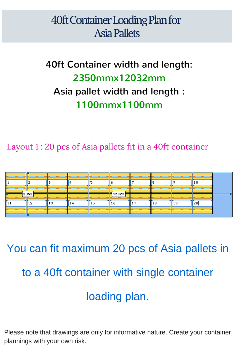 yükleme, palet, konteyner